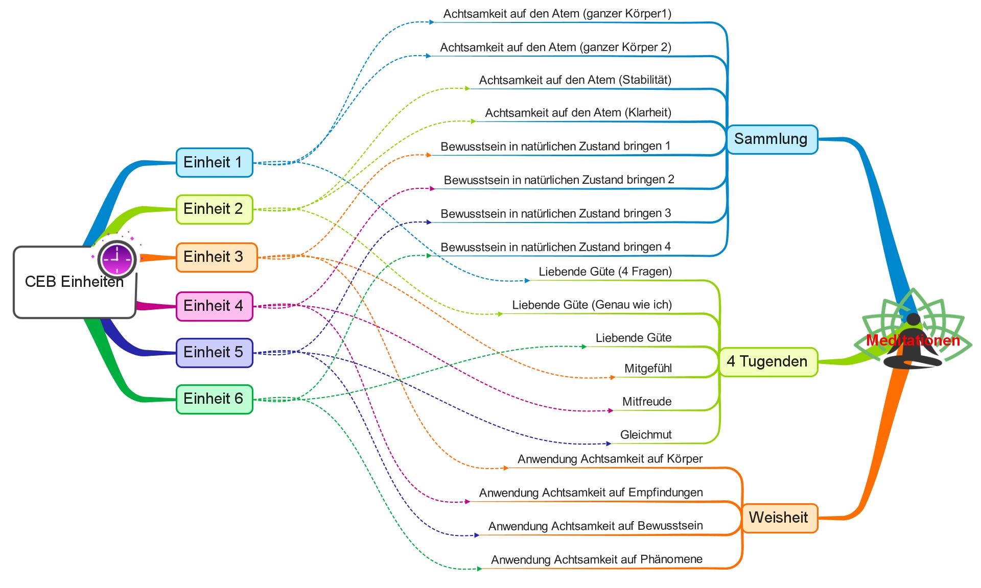 Tolle 77 Außergewöhnlicher Elektrischer Schaltplan Ideen - Der ...